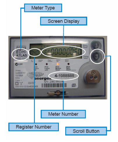 meter with labels
