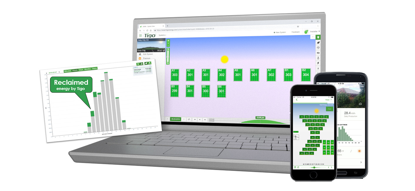 smart website and pv system monitoring